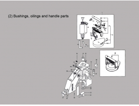(2) BUSHINGS, OILINGS AND HANDLE PARTS